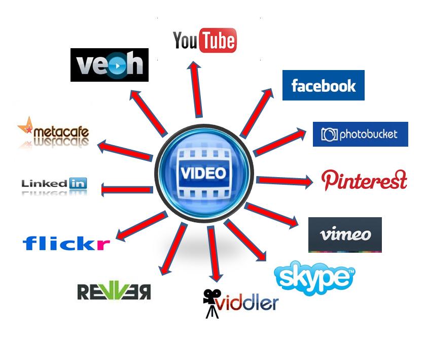 Vіdео Market Yоur Brаnd Everywhere