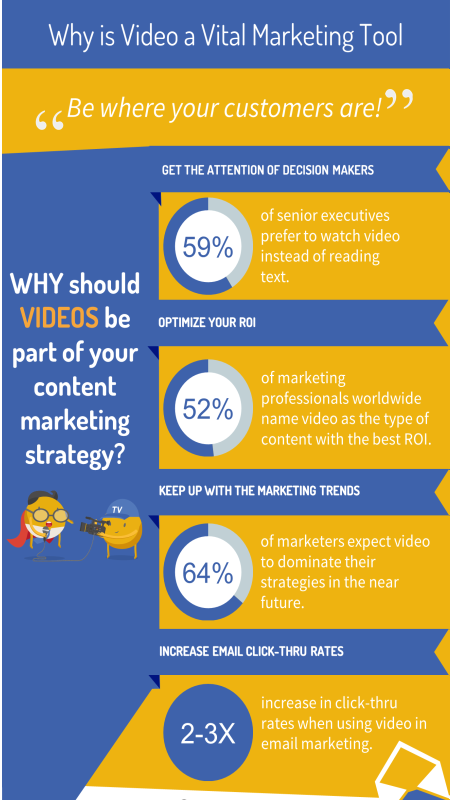Local Video Marketing Services Infographic