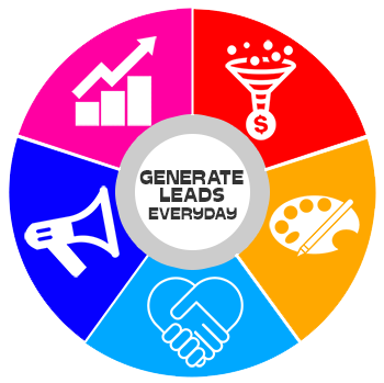 Real Estate Marketing Services: LEAD GENERATION SERVICES