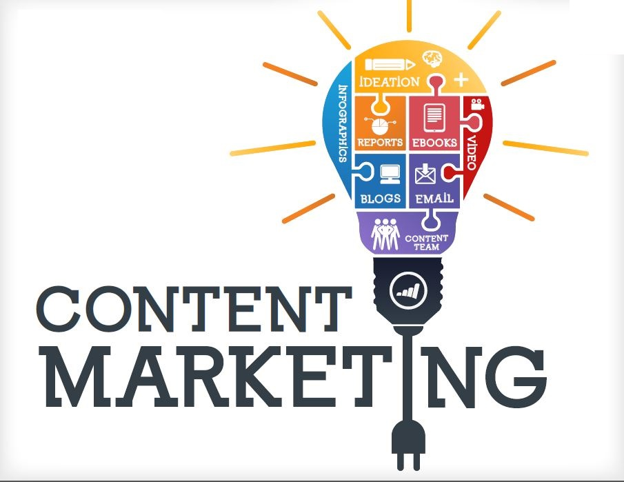 Real Estate Content Marketing Services